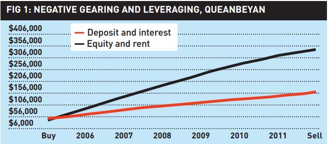 strategies-to-uncover-rental-hotspots-figure-1