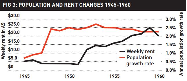 strategies-to-uncover-rental-hotspots-figure-3