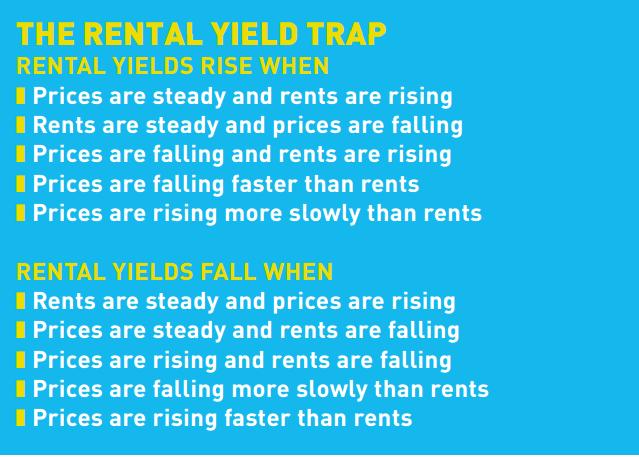 strategies-to-uncover-rental-hotspots-figure-4